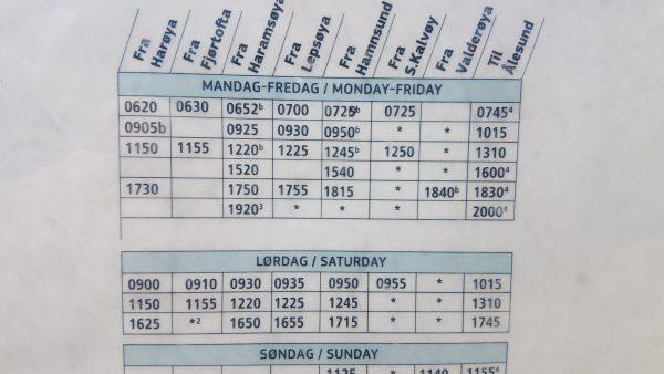 Båten går ikke fra Harøya før 16:25. Den forrige gikk 20 minutter før jeg kom. Det får jeg sette på kontoen for dårlig planlegging.